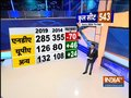 India TV-CNX Opinion poll: With BJP at 238, NDA predicted to win 285 seats in 2019 Lok Sabha election