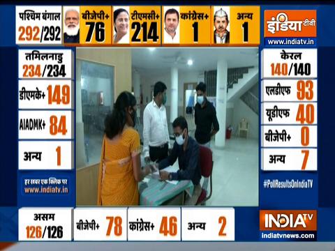 COVID19: दिल्ली में कोरोना के 20,394 नए मामले आए, 407और मरीजों की मौत