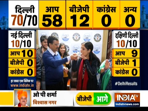 Delhi Election: CM Arvind Kejriwal celebrates with wife Sunita as AAP takes big lead over BJP