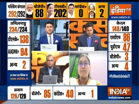 Bengal Polls Result: Suvendu Adhikari maintains decisive lead over Mamata Banerjee