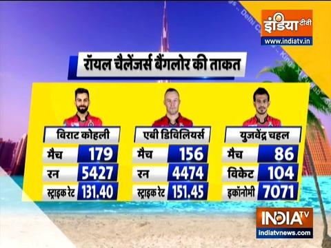 IPL 2020: मुंबई इंडियंस ने जीता टॉस, विराट की टीम को दिया पहले बल्लेबाजी का न्योता