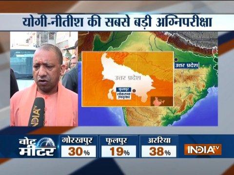 Tough test for Yogi-Nitish as bypolls in Bihar and Uttar Pradesh underway